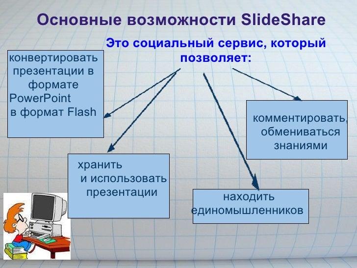Основные возможности SlideShare Это социальный сервис, который позволяет:    конвертировать презентации в формате Po...