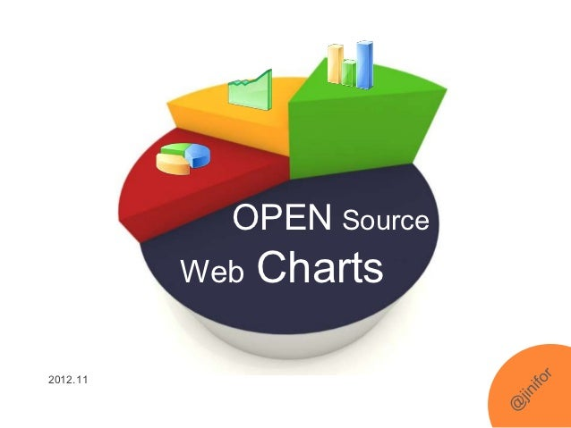 Open source web charts