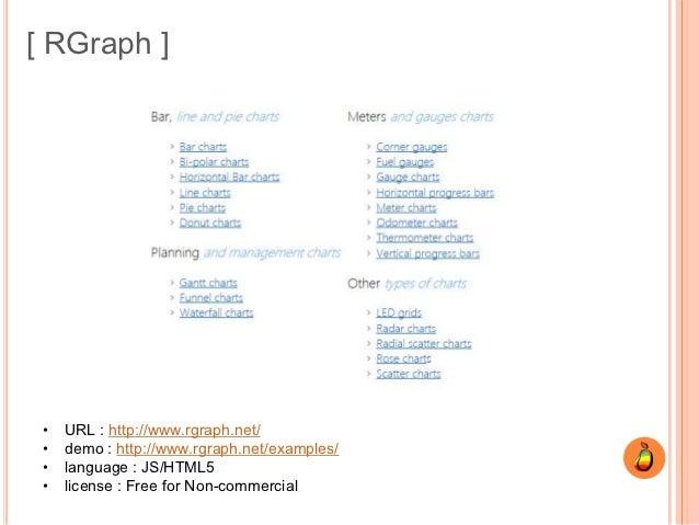 Open Source Web Charts
