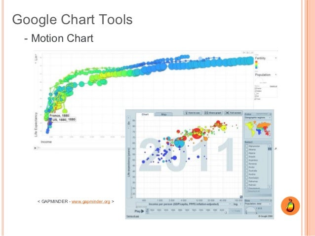 chart open source: Open source web charts