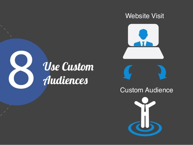 Use Custom Audiences to target people who have visited a specific product or service page on your site.  Isabelle Mathieu...
