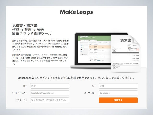 MakeLeaps - 0 to 6,000 in 1.5 Years