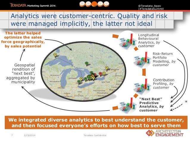 data analytics in banking pdf