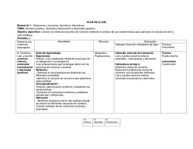 PLAN DE CLASE Módulo N° 1: Relaciones y funciones, Numérico, Geométrico. TEMA: Números enteros, racionales fraccionarios y...