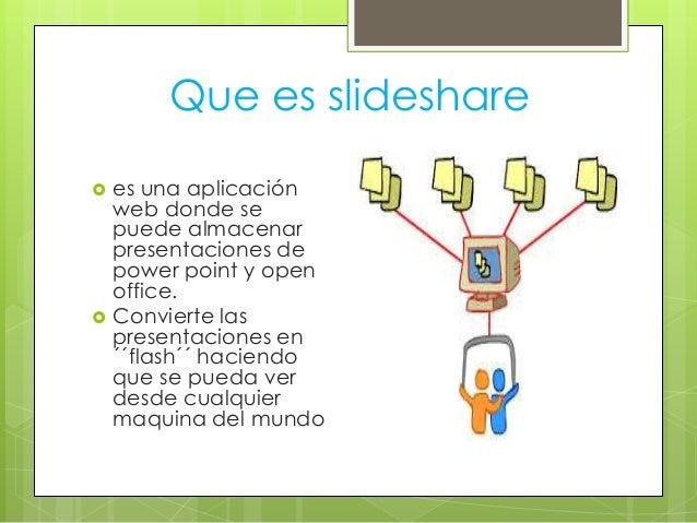 Que es slideshare  es una aplicación web donde se puede almacenar presentaciones de power point y open office.  Conviert...