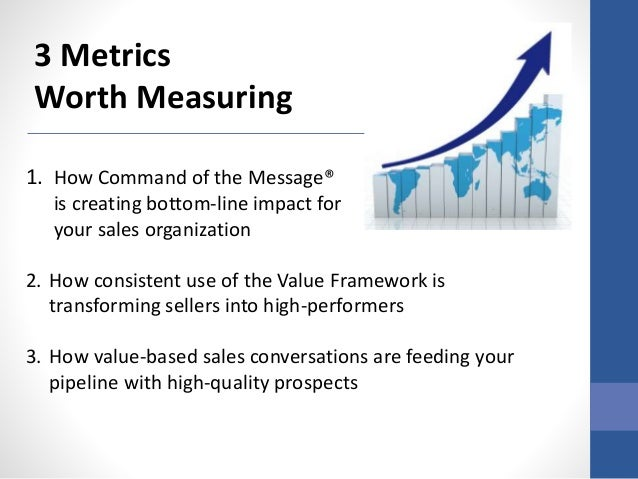 3 Simple Metrics to Validate Command of the Message® Results Slide 3