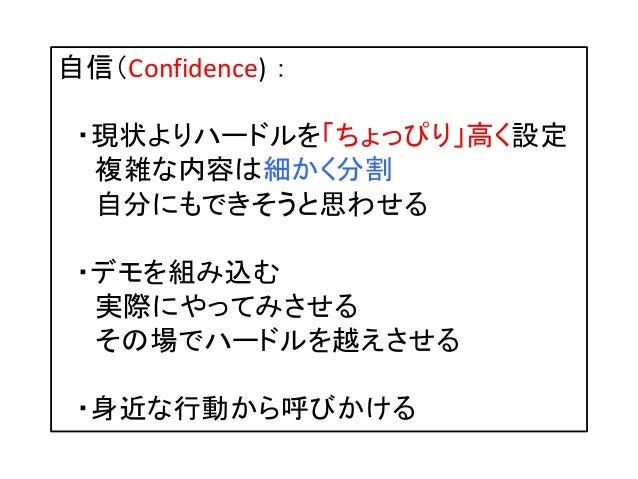 自信(Confidence) : ・現状よりハードルを「ちょっぴり」高く設定 複雑な内容は細かく分割 自分にもできそうと思わせる ・デモを組み込む 実際にやってみさせる その場でハードルを越えさせる ・身近な行動から呼びかける