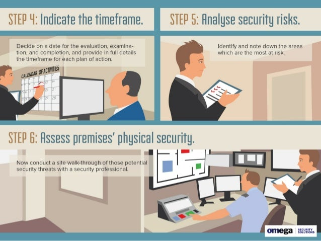 Security System Audit - A Handy 10-Step Guide to Getting It Done