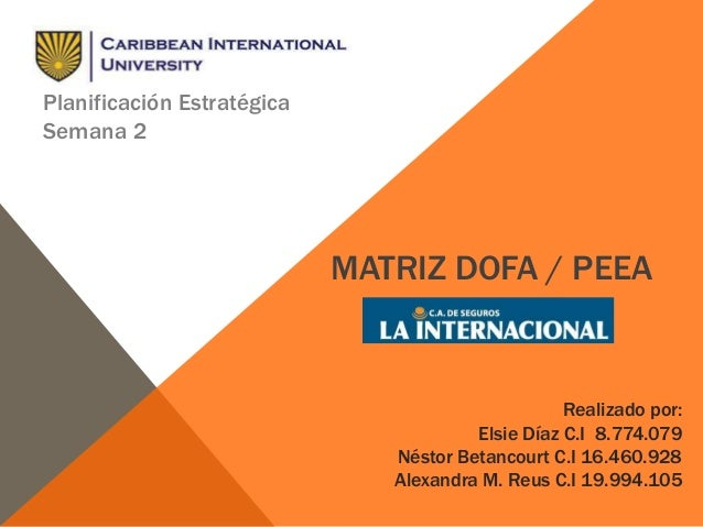 MATRIZ DOFA / PEEA  Planificación Estratégica  Semana 2  Realizado por:  Elsie Díaz C.I 8.774.079  Néstor Betancourt C.I 1...