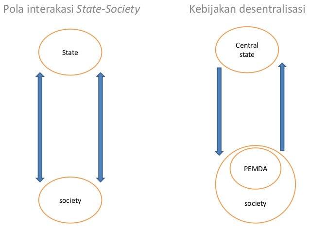 Pola interakasi State-Society Kebijakan desentralisasi State society Central state society PEMDA