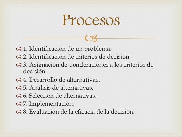 Procesos     1. Identificación de un problema.   2. Identificación de criterios de decisión.   3. Asignación de ponder...