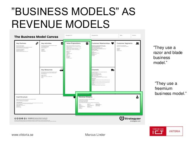 Business model innovation business models accmission Images