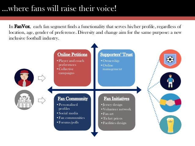 Online fan communities and the media essay