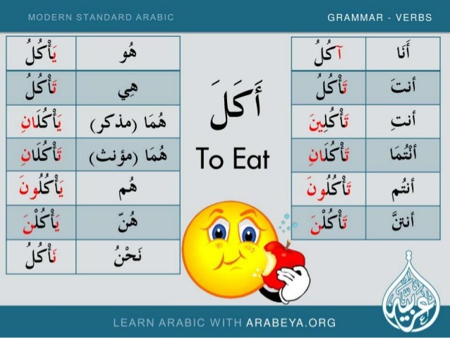 Slide shareModern Standard Arabic Verbs
