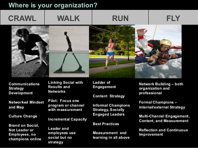 Leadership  Profile  on  Social:  Benefits   • Expand  Reach   • More  Trust   • Less  Risk   • Fl...