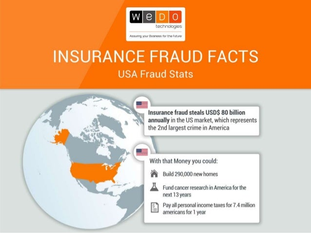 Project on frauds in insurance