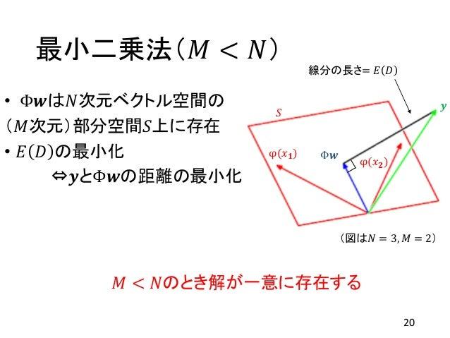 最小二乗法(𝑀 < 𝑁) • Φ𝒘は𝑁次元ベクトル空間の (𝑀次元)部分空間𝑆上に存在 • 𝐸 𝐷 の最小化 ⇔𝒚とΦ𝒘の距離の最小化 Φ𝒘 𝑆 φ(𝑥 𝟏) φ(𝑥 𝟐) 𝒚 (図は𝑁 = 3, 𝑀 = 2) 𝑀 < 𝑁のとき解が一意に存在す...