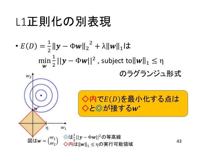 L1正則化の別表現 • 𝐸 𝐷 = 1 2 𝒚 − Φ𝒘 2 2 + λ 𝒘 1は min 𝒘 1 2   𝒚 − Φ𝒘  2 , subject to 𝒘 1 ≤ η のラグランジュ形式 43 𝑤2 𝑤1 𝒘∗ ◎は 1 2   𝒚 − Φ𝒘...
