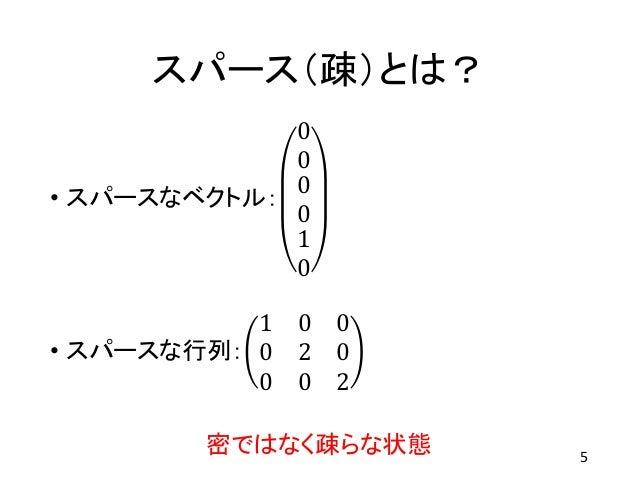 スパース(疎)とは? • スパースなベクトル: 0 0 0 0 1 0 • スパースな行列: 1 0 0 0 2 0 0 0 2 密ではなく疎らな状態 5