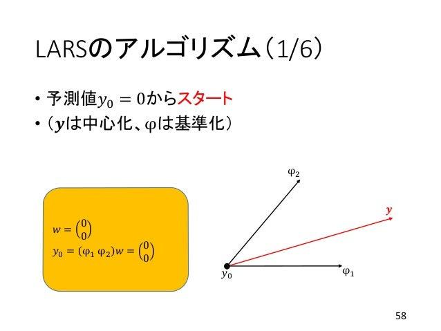 LARSのアルゴリズム(1/6) • 予測値𝑦0 = 0からスタート • (𝒚は中心化、φは基準化) 58 φ1 φ2 𝒚 𝑦0 𝑤 = 0 0 𝑦0 = φ1 φ2 𝑤 = 0 0