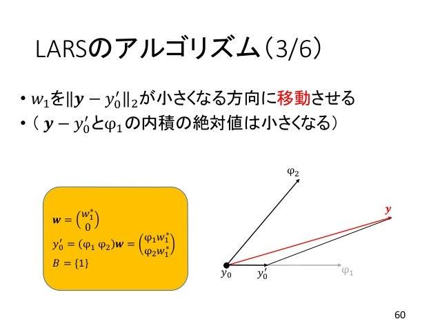 LARSのアルゴリズム(3/6) • 𝑤1を 𝒚 − 𝑦0 ′ 2が小さくなる方向に移動させる • ( 𝒚 − 𝑦0 ′ とφ1の内積の絶対値は小さくなる) 60 φ1 φ2 𝒚 𝑦0 𝒘 = 𝑤1 ∗ 0 𝑦0 ′ = φ1 φ2 𝒘 = φ...