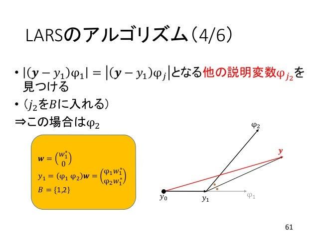 LARSのアルゴリズム(4/6) • 𝒚 − 𝑦1 φ1 = 𝒚 − 𝑦1 φ 𝑗 となる他の説明変数φ 𝑗2 を 見つける • (𝑗2を𝐵に入れる) ⇒この場合はφ2 61 φ1 φ2 𝒚 𝑦0 𝒘 = 𝑤1 ∗ 0 𝑦1 = φ1 φ2 𝒘...