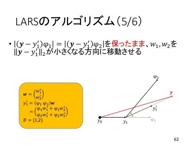 LARSのアルゴリズム(5/6) • 𝒚 − 𝑦1 ′ φ1 = 𝒚 − 𝑦1 ′ φ2 を保ったまま、𝑤1, 𝑤2を 𝒚 − 𝑦1 ′ 2が小さくなる方向に移動させる 62 φ1 φ2 𝒚 𝑦0 𝒘 = 𝑤1 ∗ 𝑤2 ∗ 𝑦1 ′ = φ1...