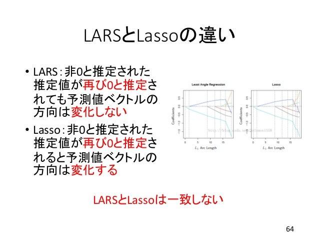 LARSとLassoの違い • LARS:非0と推定された 推定値が再び0と推定さ れても予測値ベクトルの 方向は変化しない • Lasso:非0と推定された 推定値が再び0と推定さ れると予測値ベクトルの 方向は変化する 64 LARSとLa...