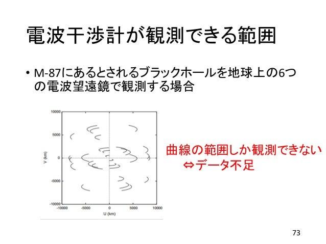 電波干渉計が観測できる範囲 73 • M-87にあるとされるブラックホールを地球上の6つ の電波望遠鏡で観測する場合 曲線の範囲しか観測できない ⇔データ不足