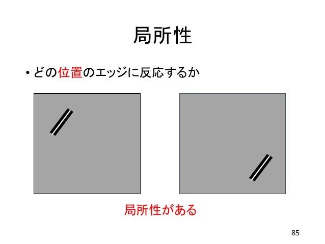 局所性 • どの位置のエッジに反応するか 85 局所性がある