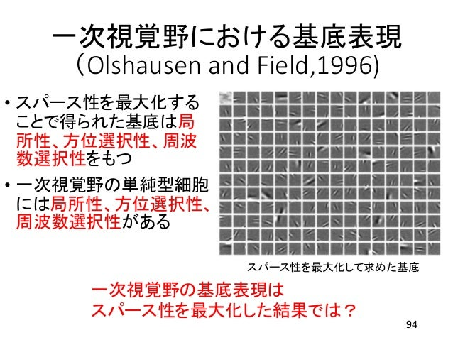 一次視覚野における基底表現 (Olshausen and Field,1996) • スパース性を最大化する ことで得られた基底は局 所性、方位選択性、周波 数選択性をもつ • 一次視覚野の単純型細胞 には局所性、方位選択性、 周波数選択性があ...