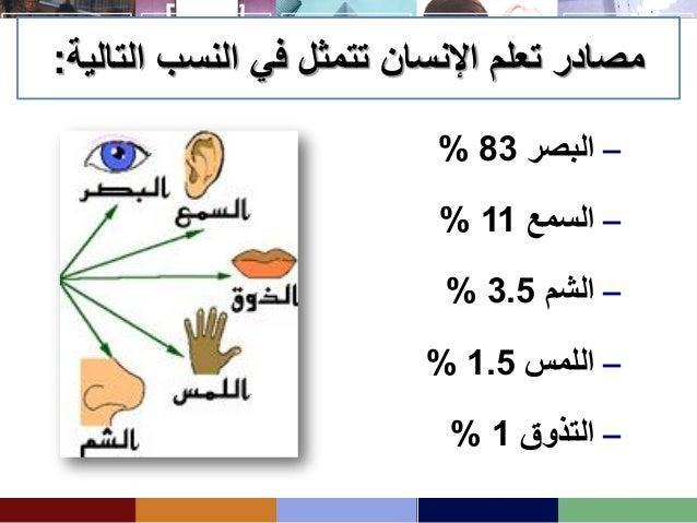 التقديمية العروض أ-(PowerPoint) فوائدها: .1عليه والمحافظة االهتمام جذب. .2الرئيسية األفكار تقوية. ....