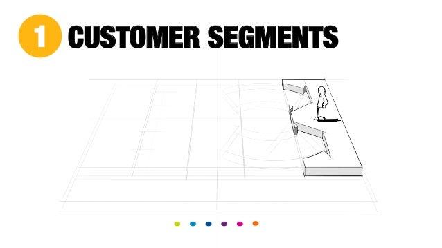 © www.businessmodelgeneration.com Key partners Key activities Value proposition Customer relationship Customer segments Ke...