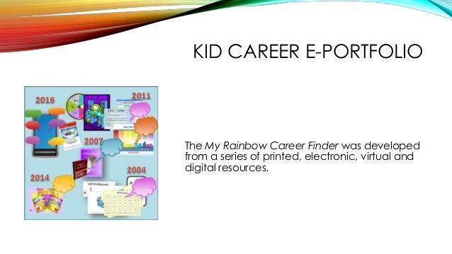 career education e-portfolios, Human Body