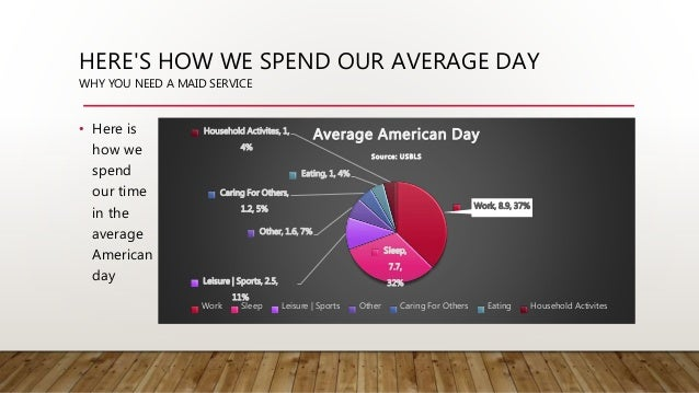 HERE'S HOW WE SPEND OUR AVERAGE DAY WHY YOU NEED A MAID SERVICE • Here is how we spend our time in the average American da...