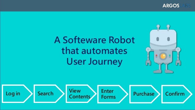ARGOS UX ROBOT: APM/EUM solution Slide 2