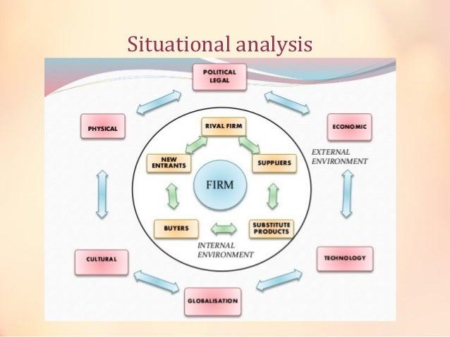 Porter's five factor model