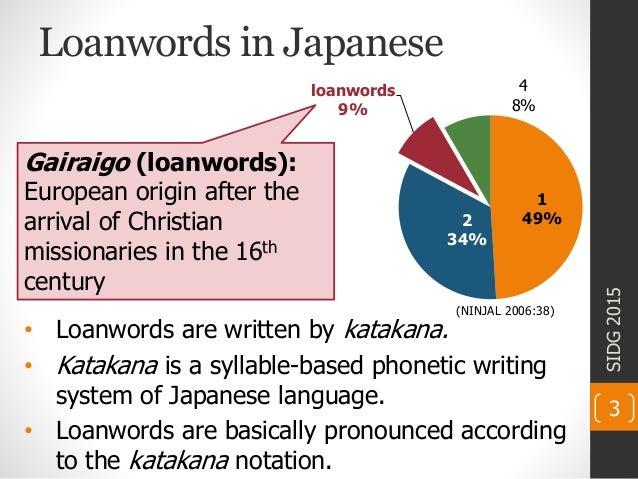Study on Phonetic Variation of Modern Japanese Loanwords Slide 3