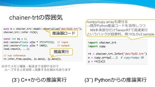 chainer-trt: ChainerとTensorRTで超高速推論