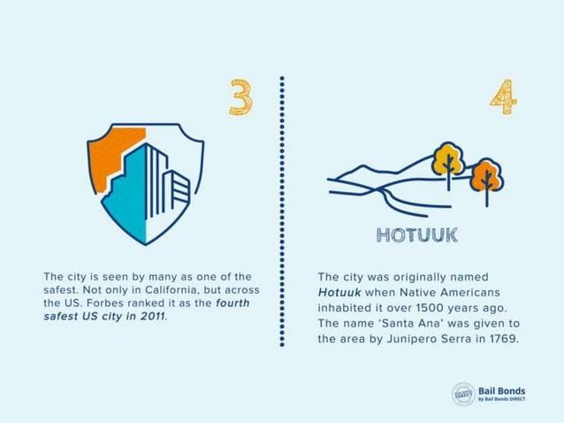 10 Amazing Facts About Santa Ana