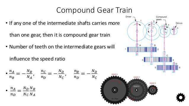 gear train ratio reading industrial wiring diagrams bmx gear ratio chart gear train ratio diagram #5