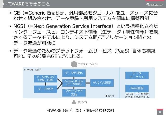 FIWAREでできること • GE(=Generic Enabler、汎用部品モジュール)をユースケースに合 わせて組み合わせ、データ登録・利用システムを簡単に構築可能 • NGSI(=Next Generation Service Inter...