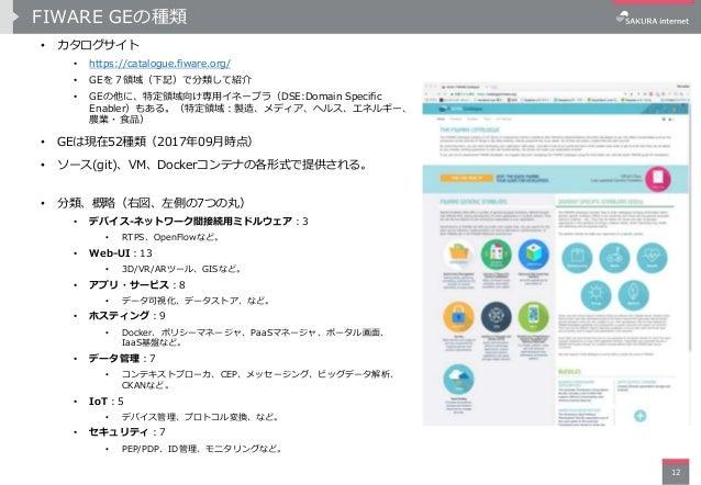 FIWARE GEの種類 • カタログサイト • https://catalogue.fiware.org/ • GEを7領域(下記)で分類して紹介 • GEの他に、特定領域向け専用イネーブラ(DSE:Domain Specific Enabl...