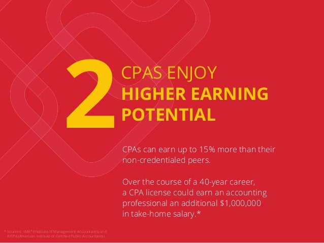 2 CPAS ENJOY HIGHER EARNING POTENTIAL CPAs can earn up to 15% more than their non-credentialed peers. Over the course of a...