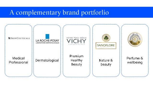 A look inside L'Oréal's Divisions: Active Cosmetics Slide 2
