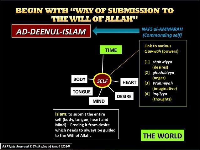THE WORLDTHE WORLD TIMETIME SELFSELFBODYBODY TONGUETONGUE MINDMIND DESIREDESIRE HEARTHEART NAFS al-AMMARAHNAFS al-AMMARAH ...