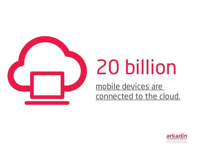 20 billion mobile devices are connected to the cloud.