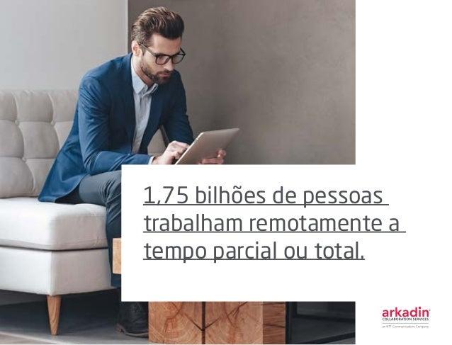1,75 bilhões de pessoas trabalham remotamente a tempo parcial ou total.