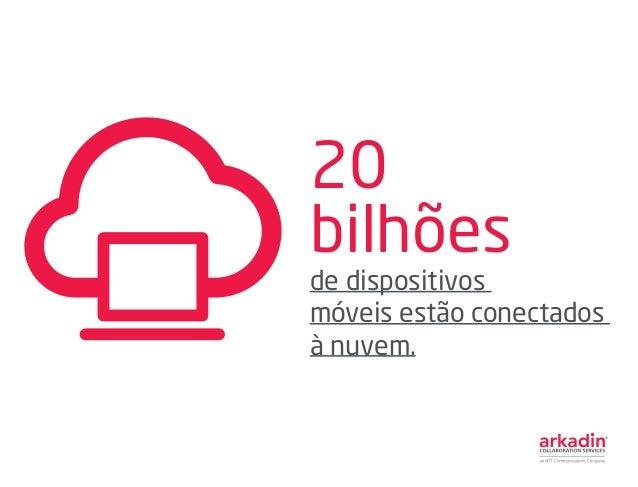 20 bilhões de dispositivos móveis estão conectados à nuvem.