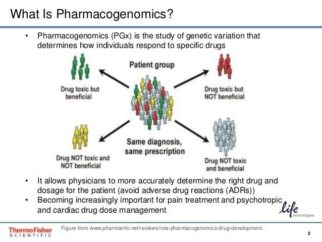 pharmacology non steroidal anti inflammatory drugs